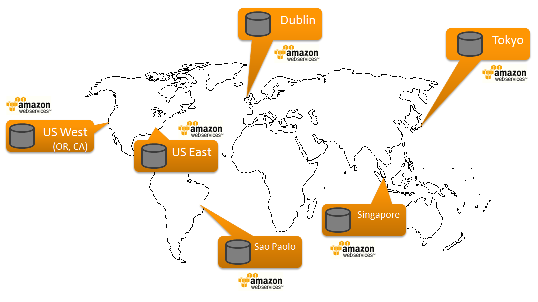 AWS Regions & Edge Locations